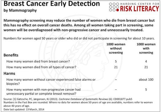 mammography_facts_box_updated_apr-16_website_0