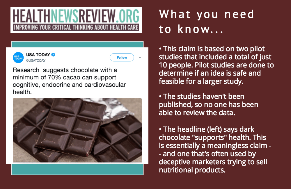 dark chocolate and health