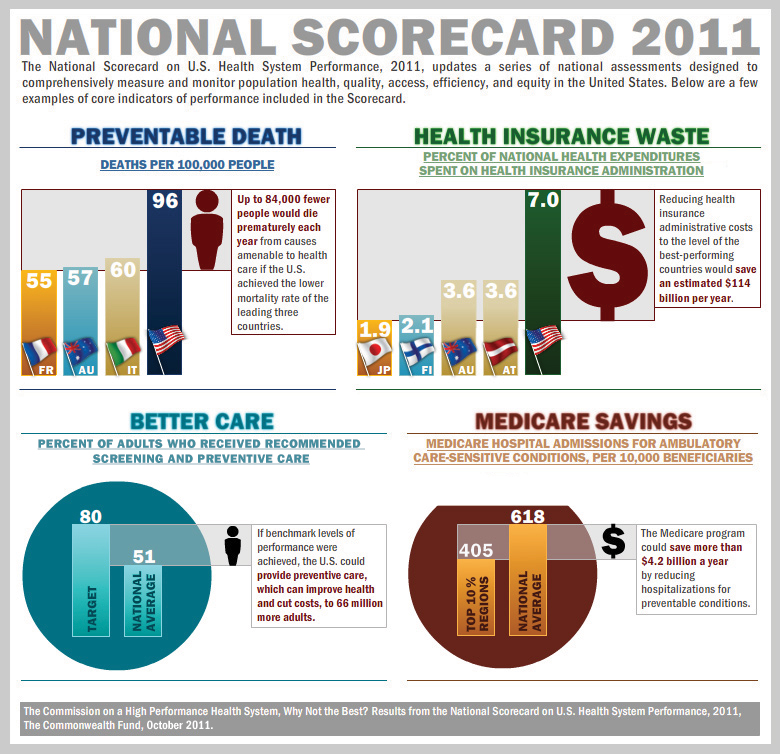 NationalScorecard2011_graphic_v11_sba2.jpg