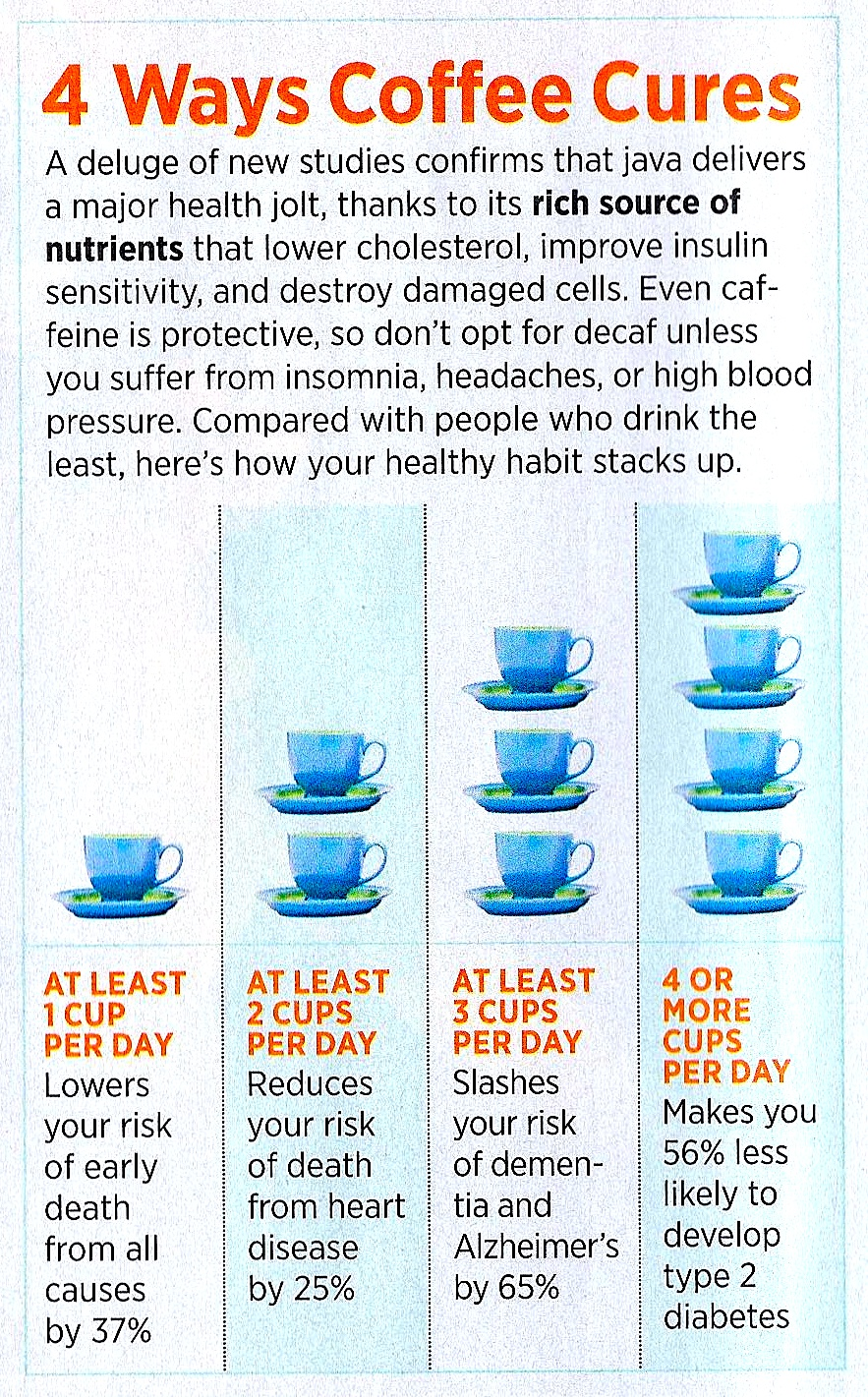 Prevention coffee cures.jpg